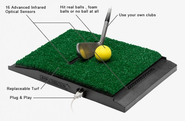 OptiShot Golf Simulator: Editor Review