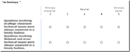 Adding Space to the Rating Scale in SharePoint Surveys