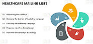 Healthcare Mailing Lists | Healthcare Email Lists | B2B Data Services