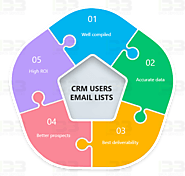 CRM Users Email Lists | CRM Users Mailing Database | CRM Users List