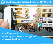 Interesting facts and stats on AR/VR/MR #24 | info related t… | Flickr