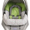 Top Infant Car Seat | Top Best Reviews