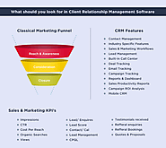 What should you look for in a CRM, what are the different types of CRM in the market?