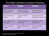Content Curation for Nonprofits, de Beth Kanter