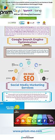 Best SEO and Social Media Marketing Services |