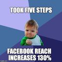 Grow Your Nonprofit's Facebook Reach By 130% in 5 Steps