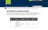 Vancouver Community College - Early Childhood Care and Education Certificate