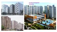 The Growing Integrated Townships in India | Real Estate News