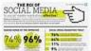 http://www.mdgadvertising.com/blog/wp-content/uploads/2011/08/the_roi_of_social_media_mdg_advertising_infographic.png