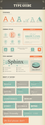 Infographic Of The Day: Why Should You Care About Typography?
