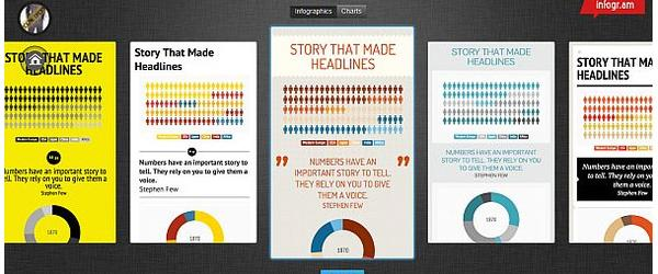 Headline for 10 Tools to Create Your Own Compelling Infographics