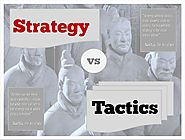 Know more about Sun Tzu strategies