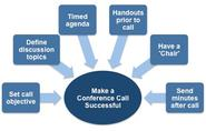 How To Handle Common Technical Problems on a Conference Call