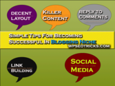 Tips For Becoming Successful In Blogging Niche