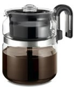 Best Electric Coffee Percolators Reviews 2014