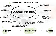 Online Accounting Assignment Help & Writing Services By Experts