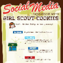 Social Media Explained By Girl Scouts Infographic