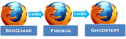 Top 10 Firefox add-ons for Bloggers and Webmasters