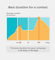 How To Create An Instagram Contest That Everyone Wants To Participate In - Adalyz
