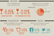 Create Visual Infographics That Bring New Visitors