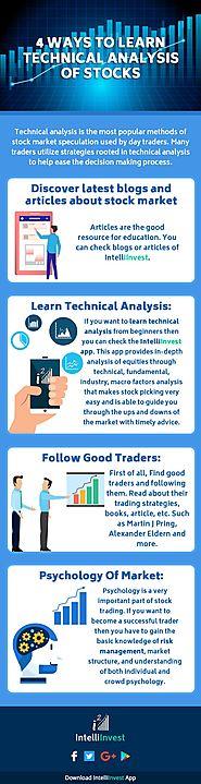 Stock Market News, Analysis | A Listly List