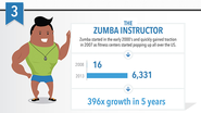 The-Zumba-Instructor