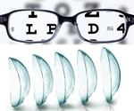 The Problems of Contact Lenses and Eye Glasses That You Do Not Know About