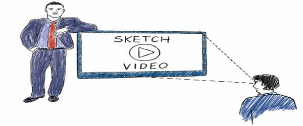 Headline for Best Whiteboard Animation Video Software Program Reviews and Tutorial