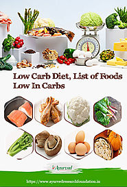 Low Carb Diet Infographic, List of Foods Low In Carbs and Fat