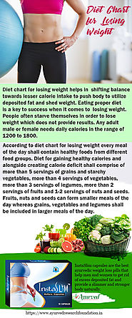 Indian Diet Chart for Losing Weight Infographic, Get Flat Belly