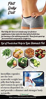 Best Diet for Flat Belly Infographic, Lose Stomach Fat Fast