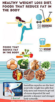 Healthy Weight Loss Diet Infographic, Foods that Reduce Belly Fat