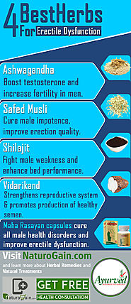 Strengthen Weak Nerves, Erectile Dysfunction Herbal Treatment