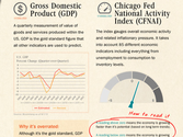 BlackRock: Guide To The Most Overrated And Underrated US Economic Indicators [Infographic]