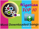 360nobs.com | Nigerian entertainment, news, fiction and lifestyle!