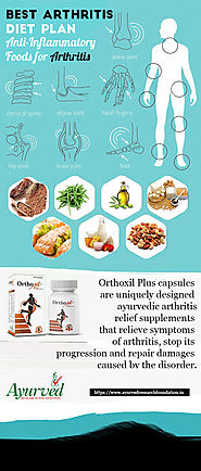 Anti-Inflammatory Diet Plan for Arthritis Infographic, Best Arthritis Foods