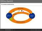 McKinsey - The Consumer Decision Journey