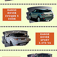 Exclusive Range Rover Cars on hire from K2 Prestige Car hire in London | Visual.ly