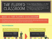 10 Pros And Cons Of A Flipped Classroom