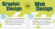 Web Design or Graphic Design