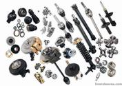 Ecommerce for auto parts exporters- Effective or not?