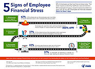 5 Signs Of Employee Financial Stress 2jpg