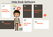 41 Free, Open Source and Top Help Desk Software - Compare Reviews, Features, Pricing in 2019 - PAT RESEARCH: B2B Revi...
