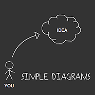 @SimpleDiagrams | Create simple diagrams in a snap!