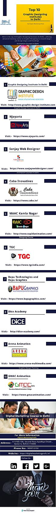 Top 10 Web Designing Institute In Delhi | A Listly List