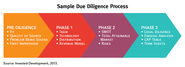 due diligence and disclosure steps public companies - See more at: http://arkinfotec.in/conflictmineralsoftware/confl...