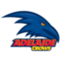 Adelaide Crows - @Adelaide_FC