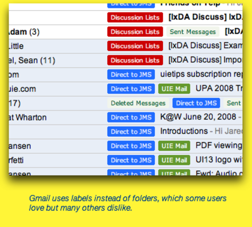 Gmail features I use and love... | A Listly List