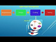 Why Agile? | Agile Project Management explained by Microsoft
