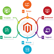 Magento Development Services | Custom Magento Development
